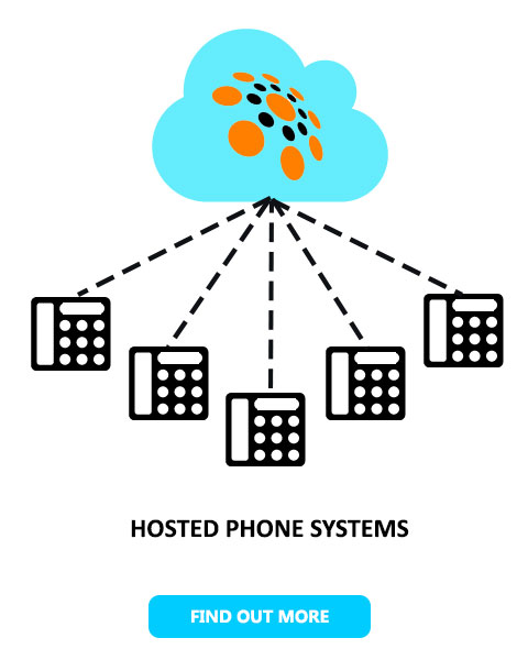 Hosted Phone Systems from Com2