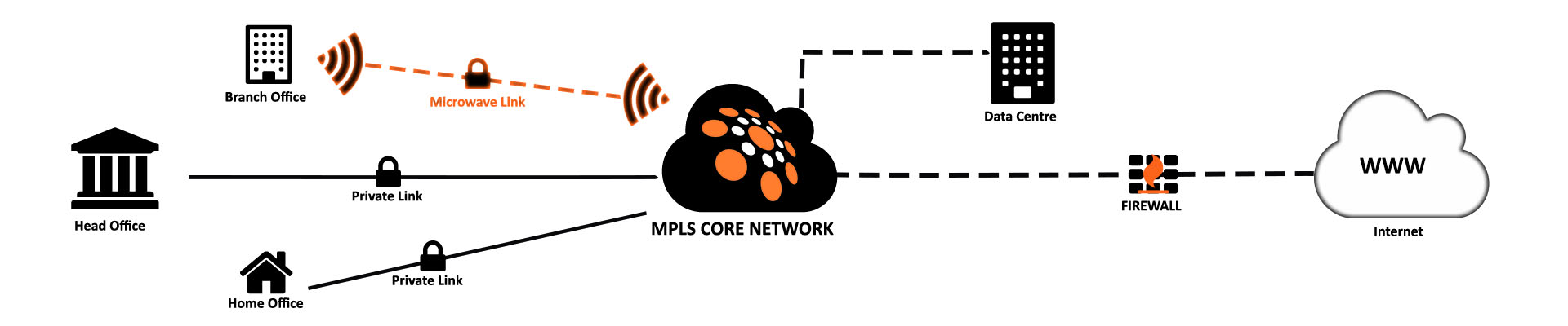 assets/Com2-Private-Data-Networks-Microwave-Links.jpg
